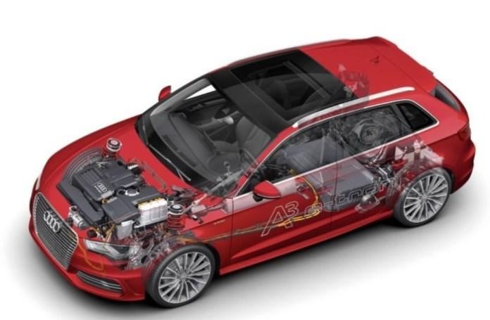 Audi-A3-sportback-e-tron-cutaway