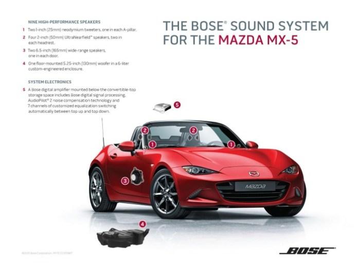 Mazda MX-5 Bose audio system 1