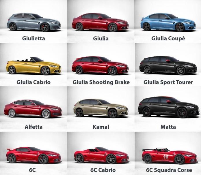 Alfa Romeo future lineup