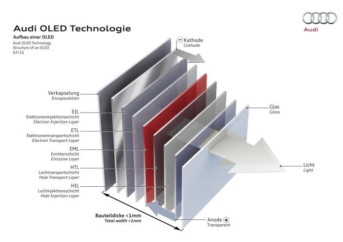 Audi OLED technology to debut at 2015 IAA Frankfurt 1