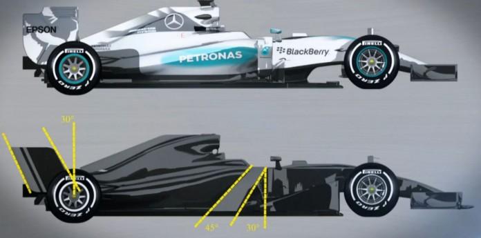 F1 2017 Cars
