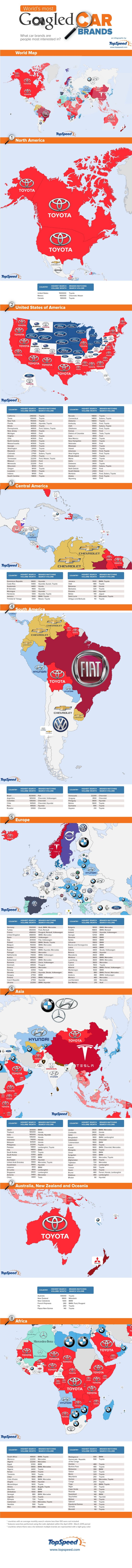 Infographic The World's Most Searched Car Brands (12)