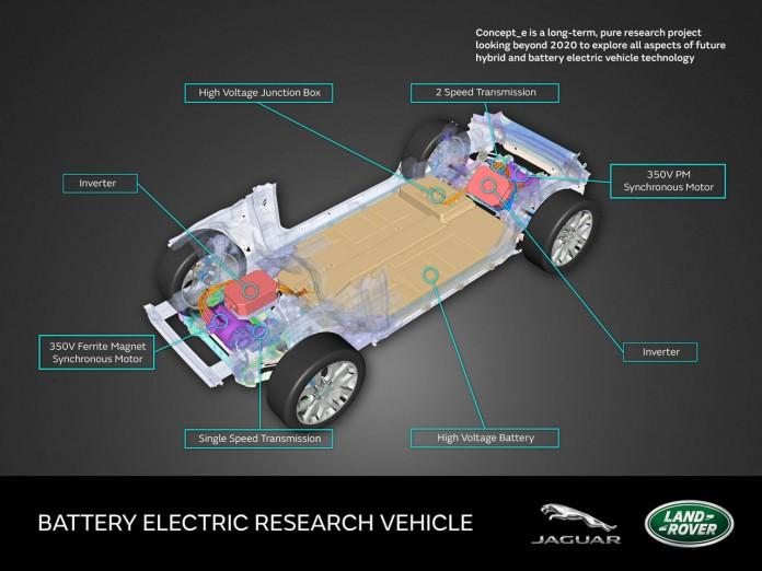Land Rover Concept e Studies (2)