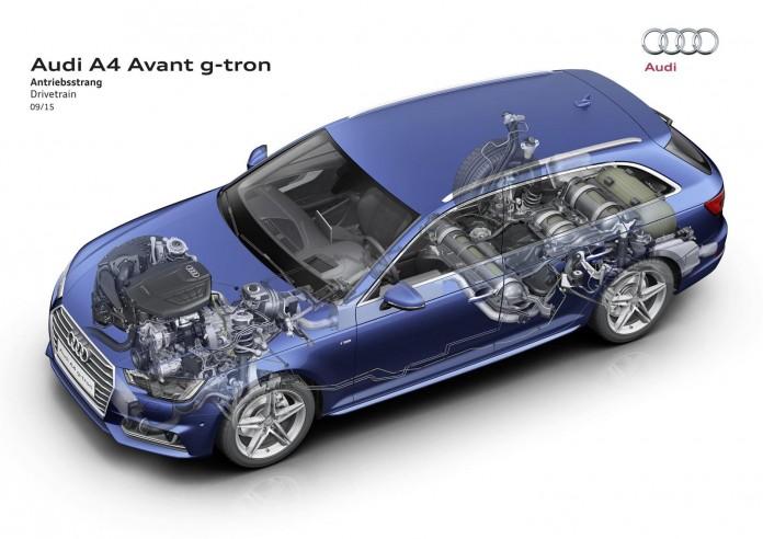 2017 Audi A4 Avant g-tron