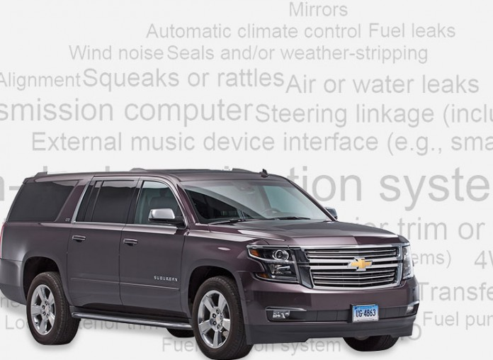 CR-Cars-II-Suburban-Word-Cloud-10-15