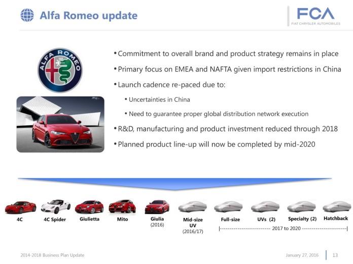 Alfa-Romeo-2020-1
