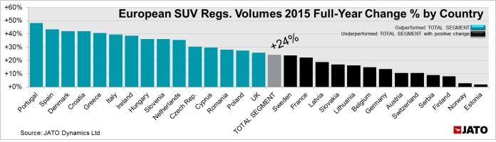 jato segment sales 2015 (3)