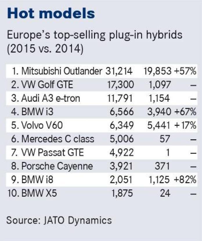 europe_hybrid_sales_02