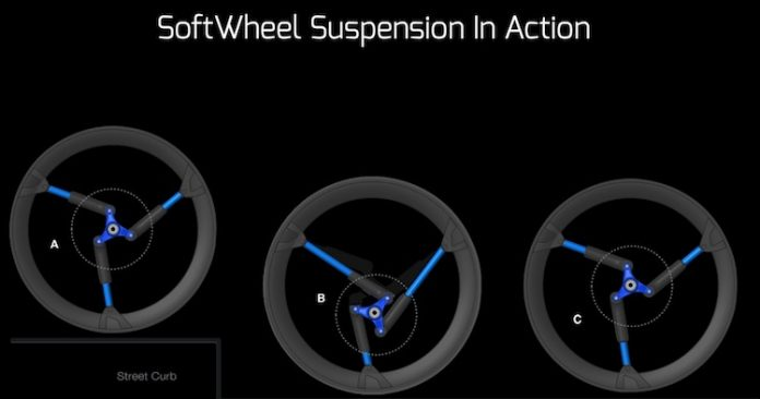 softwheel-in-action