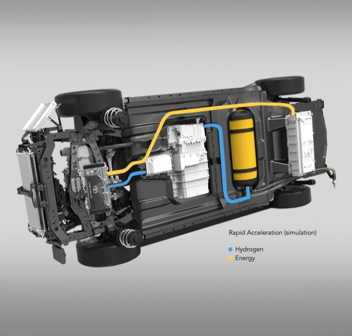 toyota-fuel-cell-vehicle-technology-diagram