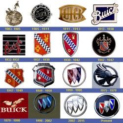 Buick Logo family History Years