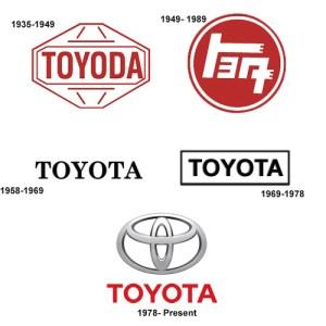 Toyota Car Logos