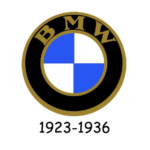 BMW 1923-1936