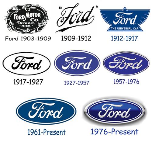 Ford-logo-history.jpg?w=500