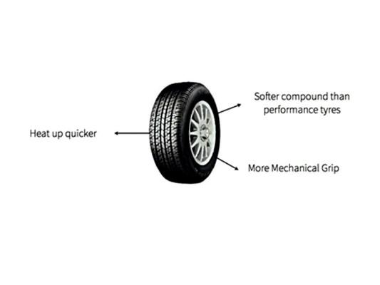 Wet Weather Tyres