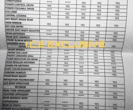 Honda city Specifications sheet