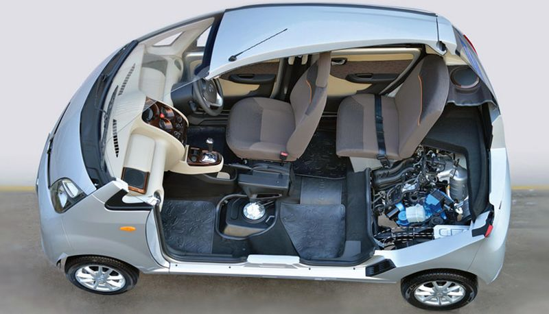 2015 Tata Nano Active Twist AMT cross-section view