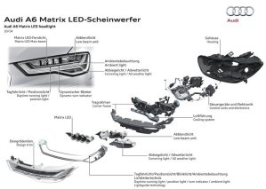 2015 Audi A6 Facelift Matrix headlamp technology