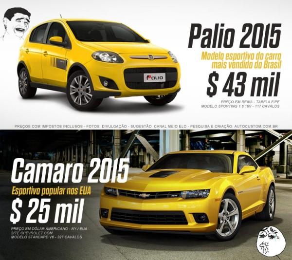 Meme COMPARAÇÃO preços do Palio no Brasil e Camaro nos EUA