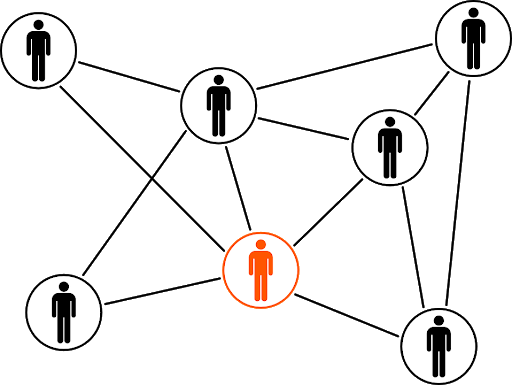 linked-connected-network-team