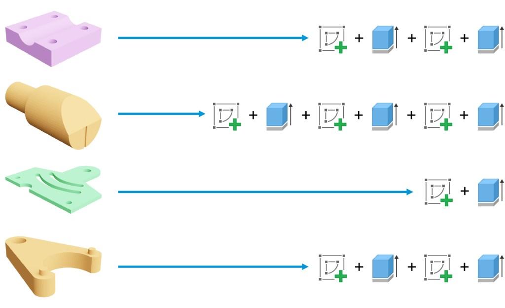 machine-learning-parametric-history