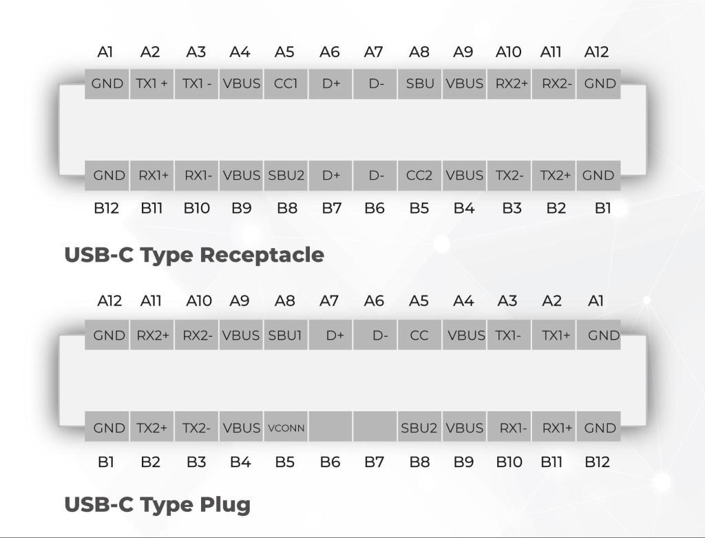 usb-2-compatibility-type-c