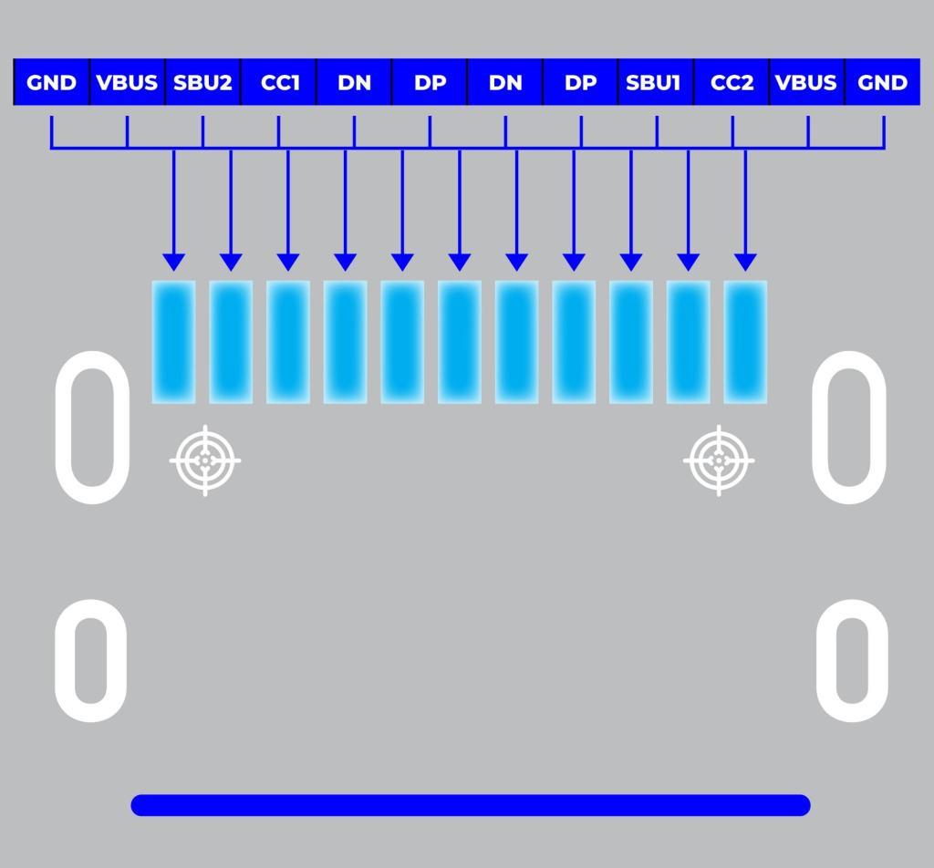 usb-type-c-pcb-layout