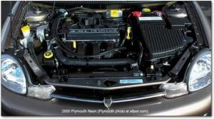 2000 Plymouth Neon  VIN: 1P3ES46CXYD692782  AutoDetective