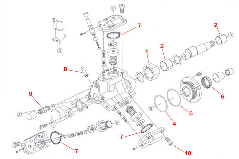 Kit Joint Pompe Cp1 Auto Sel13