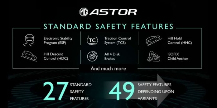 Safety features on MG Astor
