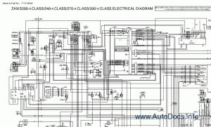 Hitachi ZX2003, ZX2253, ZX2403, ZX2703 (ZAXIS