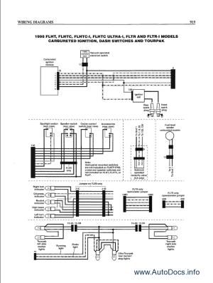 Harley Davidson FLH, FLT, FXR Evolution repair manual