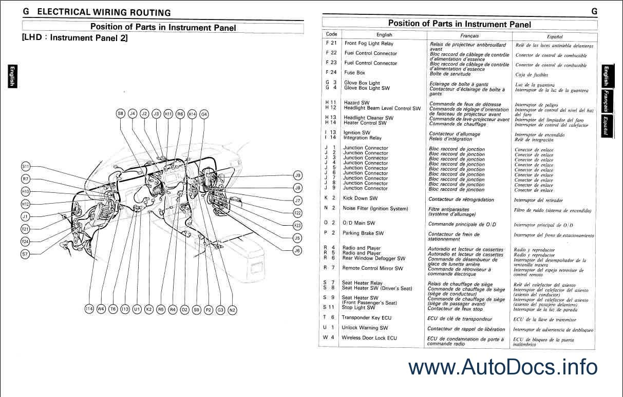 Toyota Land Cruiser Prado Wiring Diagram Repair Manual Order Amp Download