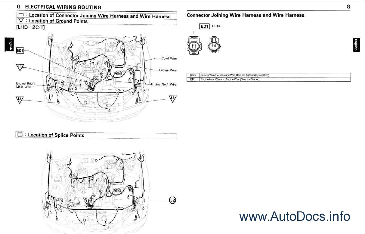 Toyota Corolla Engine Wiring Harness