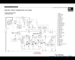 Clark Parts Pro spare parts catalog forklifts Clark, parts