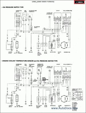 Honda Engines repair manual Order & Download