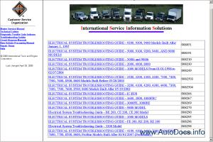 International Truck ISIS  International Service
