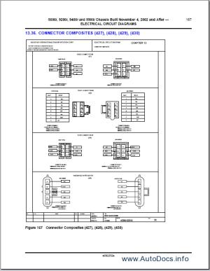 International Trucks Wiring Diagram repair manual Order & Download
