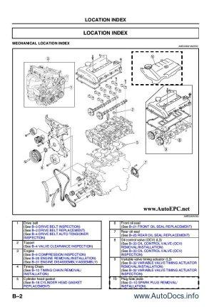 Mazda MPV FaceLift Repair Manual repair manual Order