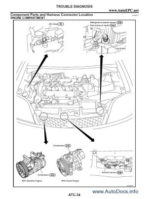 Nissan XTrail  T30 series Service Manual repair manual