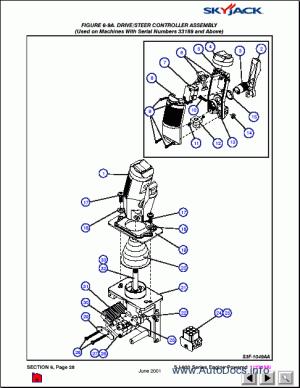 SkyJack Lifts parts catalog repair manual Order & Download