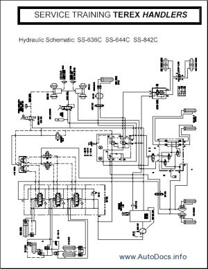 Terex Lift parts catalog repair manual Order & Download