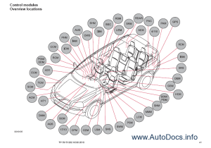 Volvo Cars Wiring Diagrams 20042011 repair manual Order