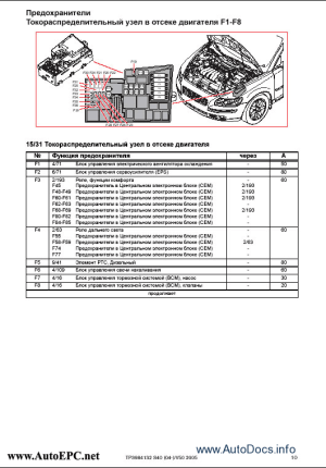 Volvo Cars Wiring Diagrams 19942005 repair manual Order & Download