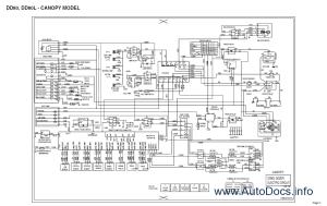 Doosan Electrical & Hydraulic Schematics Manual PDF