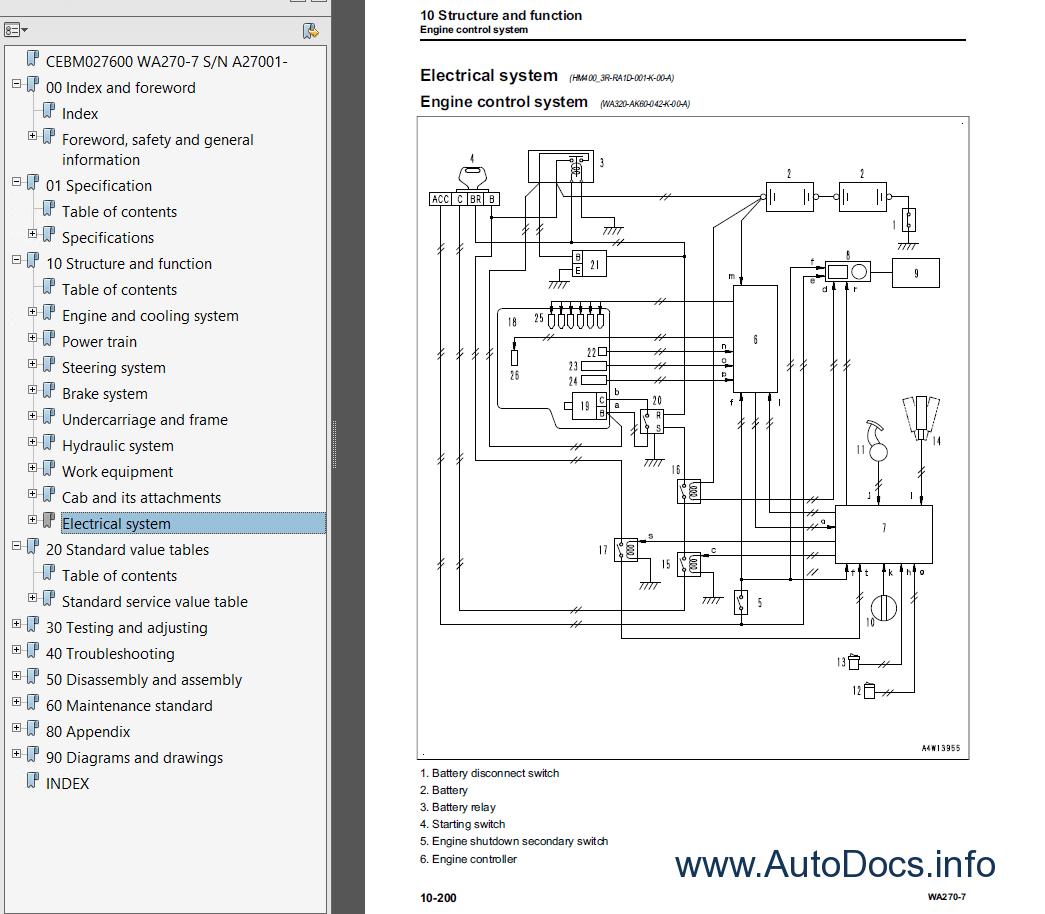 Komatsu Wa270 7 Wheel Loader Usa Shop Manual