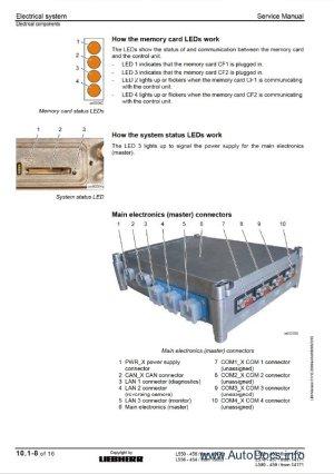 Liebherr L550  L580 2plus2 wheel loader workshop service manual, repair manual, electrical