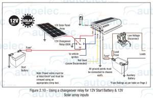REDARC LFP1225LV DUAL LITHIUM BATTERY ISOLATOR SYSTEM DC
