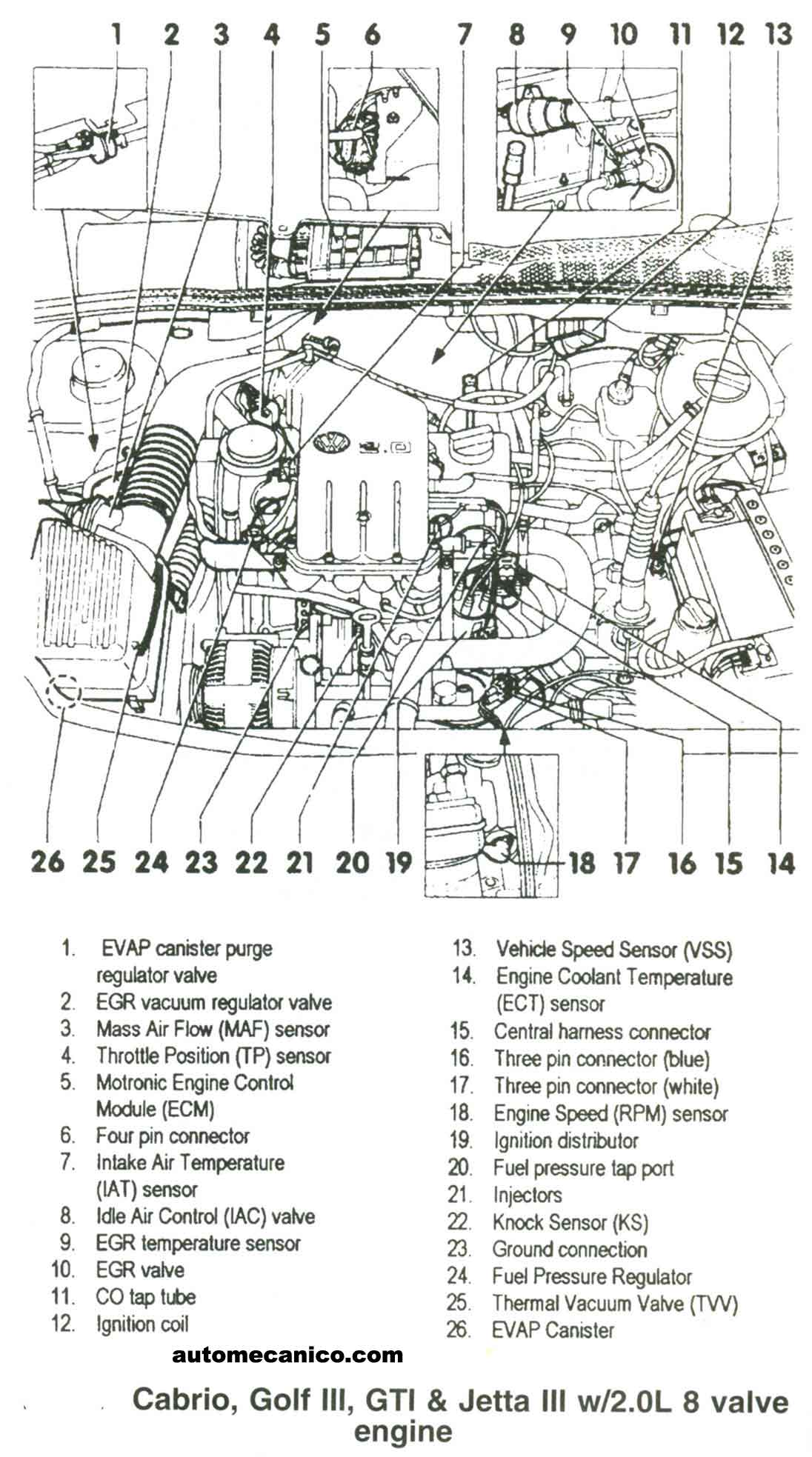Vw Eurovan Wiring Diagram
