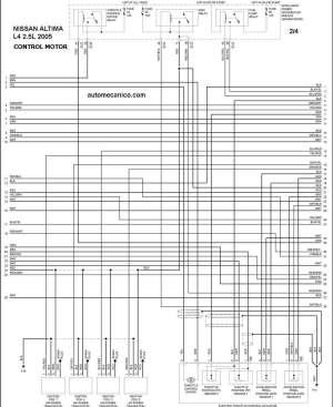 Nissan 2005 | Diagramas  Esquemas  Graphics | vehiculos